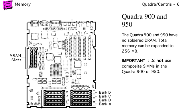 Quadra 900 and 950 page from Apple Memory Guide.