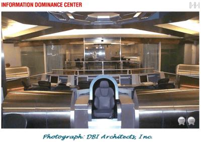 Information Dominance Center