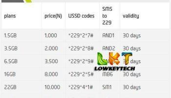 Full List Of Data Plans For All Network {Mtn, Glo, Airtel