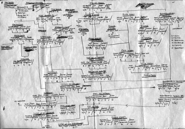Band family tree show local groups Gits members were involved in. Of questionable accuracy.
