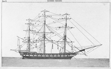 Rigging Diagrams For Ships | Diagrams-Images HD