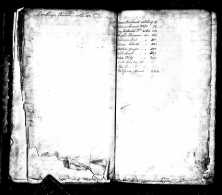 moses_wolford_1845_probateindex_ancestry