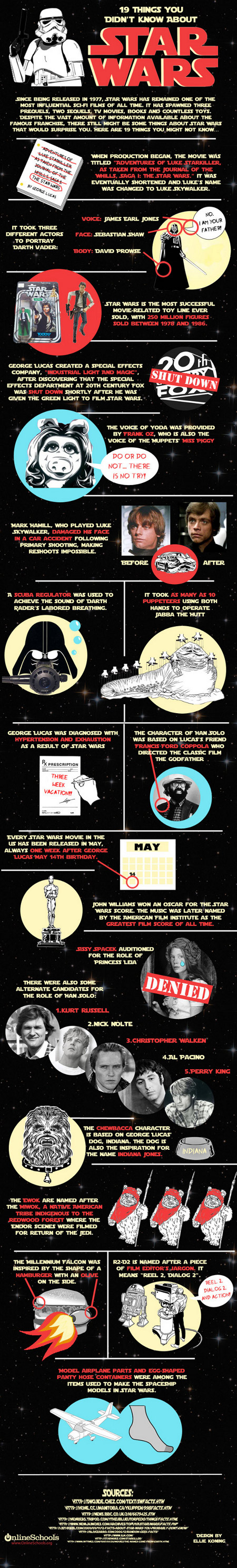george lucas s star wars franchise infographic 19 random facts w