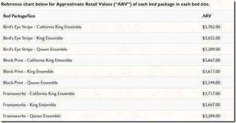 Marriott bed prices