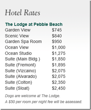 Pebble Beach Lodge 2014 rates