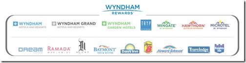 Wyndham Rewards hotel brands