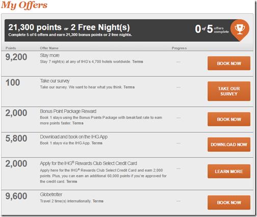 IHG Into the Nights Tasks-3