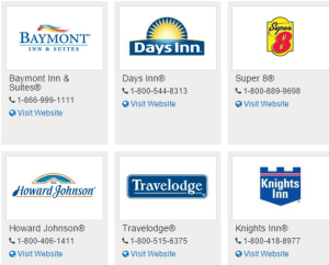 Wyndham Worldwide has 15 brands 3-31-2015