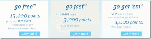 Wyndham Rewards 1000 points minimum