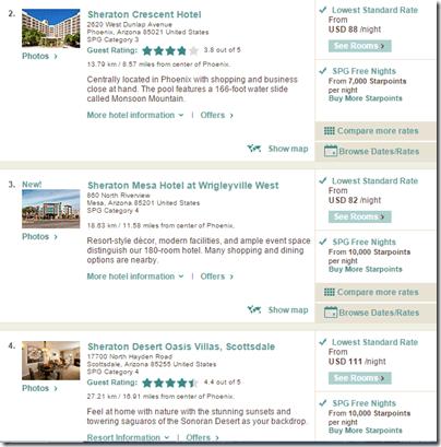 Sheraton Phoenix hotels
