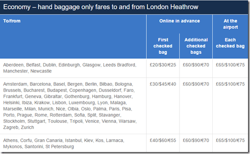 British Airways hand baggage fare bag fees