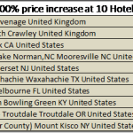 IHG-2017-rewards-up-100.png