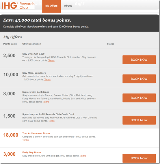 IHG Accelerate summer 2017 tasks 43K