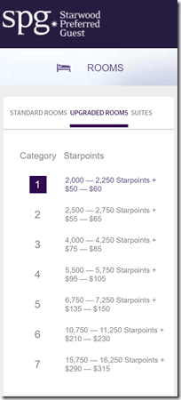 SPG Upgrade Rooms