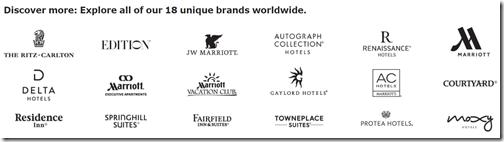 Marriott brands image