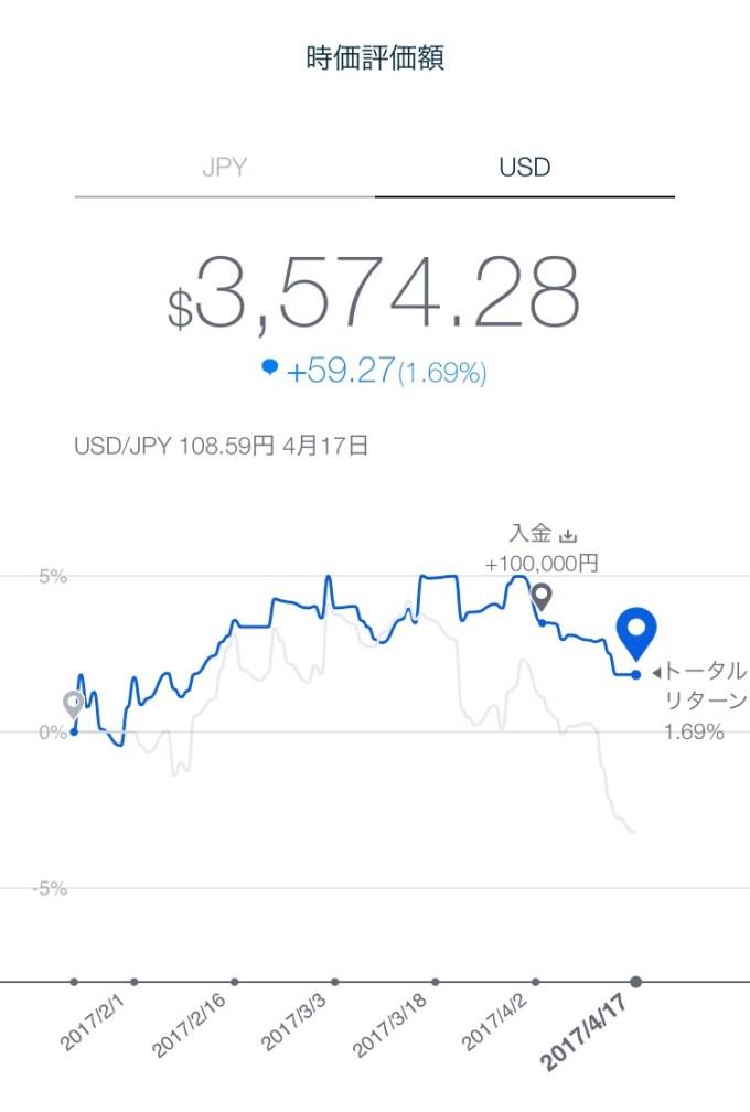 赤字なのは円高のせい…THEO