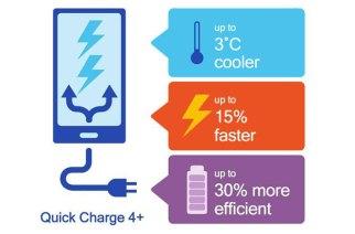 高通發表Quick Charge 4+(QC4+)快充技術,更快更安全