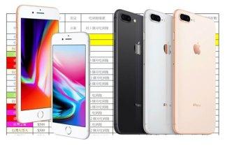 到底iPhone 8應該綁約還是買空機?看這篇就知道!電信資費試算分析!