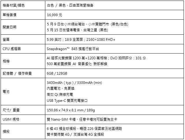 小米MIX 2S與紅米Note 5上市資訊公布,5/9開賣