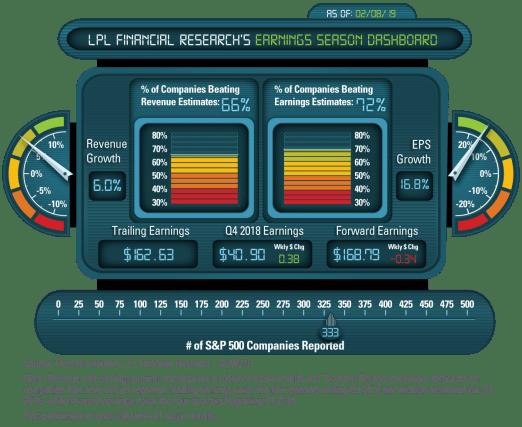 earnings-dashboard-2.11.19