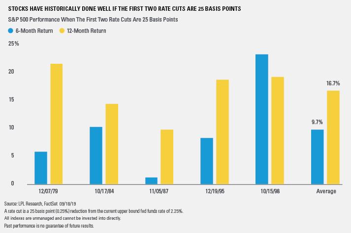 Fed-Rate-Cuts_1