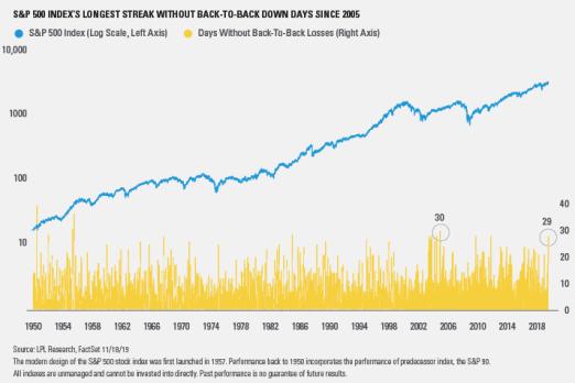 longest-streak_1