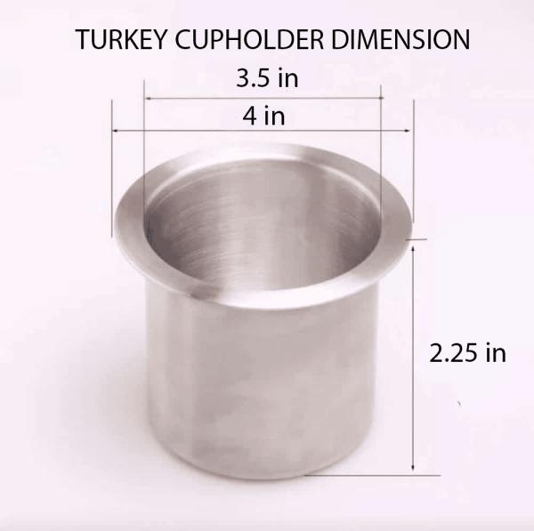 turkeydimension