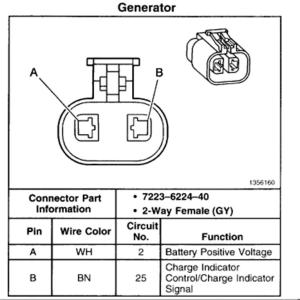 2005 GTO LS2 alternator wiring? (pictures included)  LS1TECH  Camaro and Firebird Forum Discussion