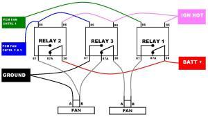 need the camaro fan motor diagram  LS1TECH