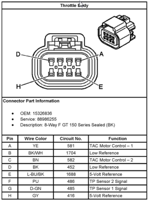 Will 2006 TAC module2006 DBW Pedal work with 2005 PCM ? PLEASE HELP  LS1TECH  Camaro and