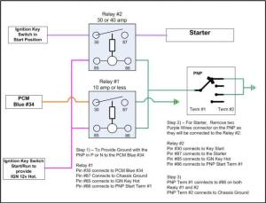 Need PNP (park neutral switch) wiring diagram or pin outs
