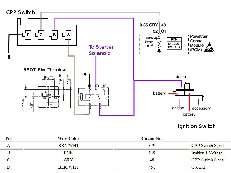 664889d1501791986 clutch switch wiring ccp_wiring_diagram sv03240 wiring harness diagram wiring diagrams for diy car repairs  at gsmx.co