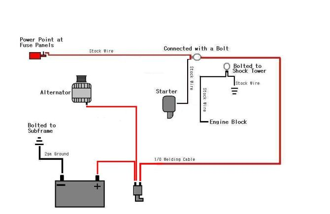 battery cut off switch wiring diagram  all kind of wiring
