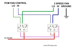 Derale 16925 fan wiring?  LS1TECH  Camaro and Firebird Forum Discussion