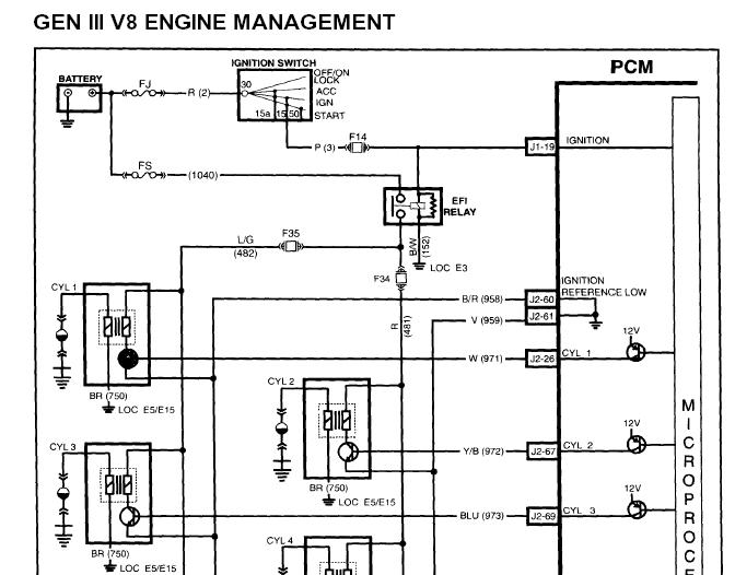 Ls1 Engine Wiring Diagram Wiring Wiring Diagram And Schematics – Ls1 Battery Wiring Diagram
