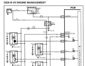 LS1 coil wiring  LS1TECH