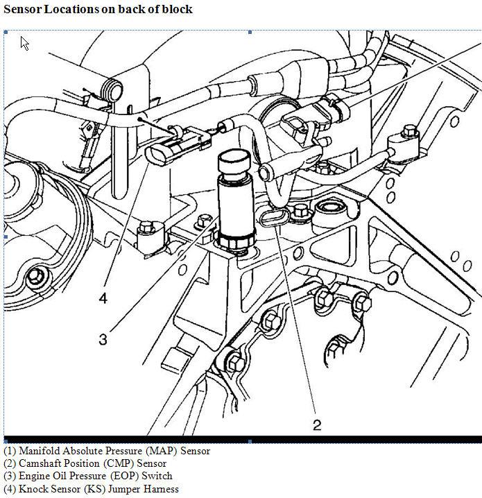 Knock Sensor Location Chevy Silverado