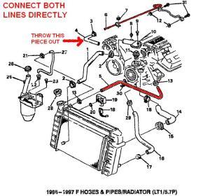 quick radiator question URGENT  LS1TECH  Camaro and Firebird Forum Discussion