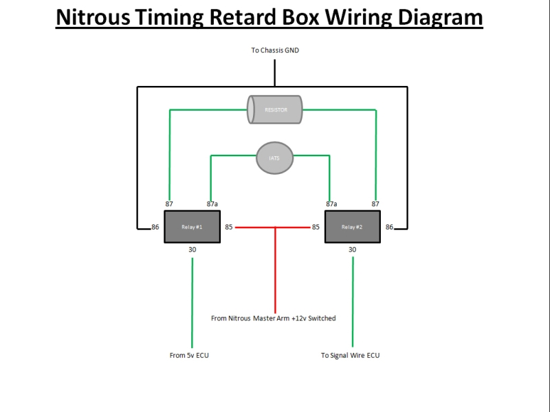 Super Wiring Diagram Likewise Nos Nitrous Wiring Diagram On Nitrous Oxide Wiring Digital Resources Antuskbiperorg