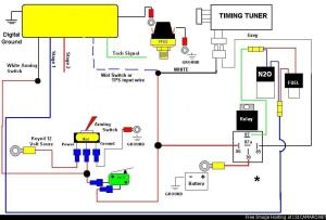 Nitrous Related Wiring  Page 2  LS1TECH  Camaro and