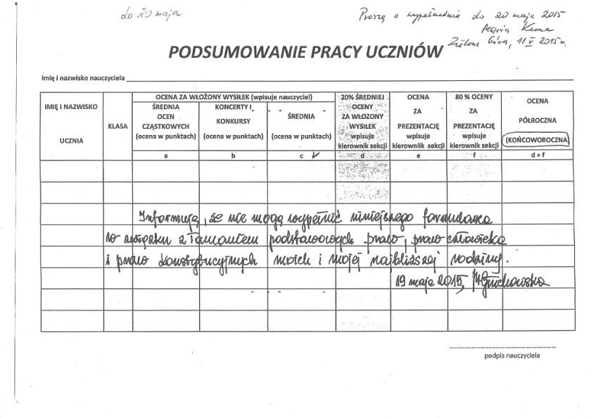 Formularz Podsumowanie Pracy Uczniów, Małgorzata Głuchowska, Państwowa Szkoła Muzyczna I i II stopnia w Zielonej Górze, 19 maja 2015