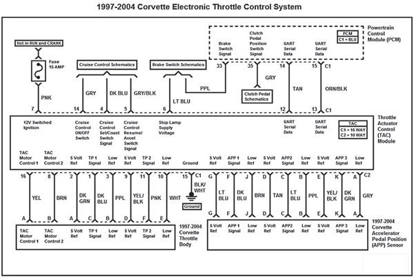 2005 chevy silverado 1500 pcm wiring diagram  trusted
