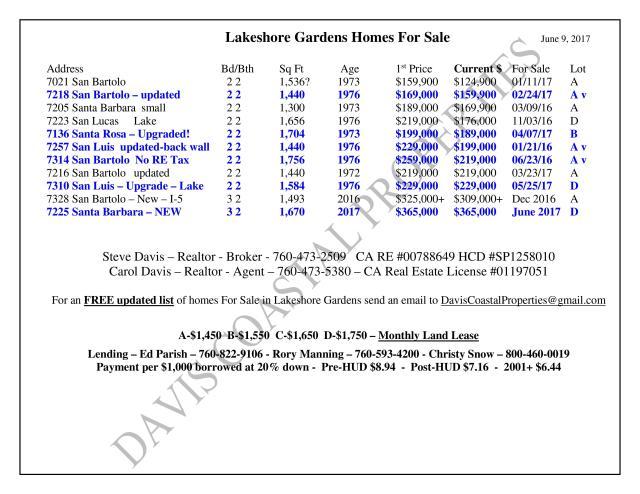 Affordable Carlsbad Homes