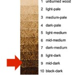 sepia scale for wood burning