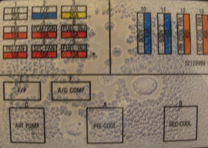 1964 impala ss fuse box diagram  wiring diagram series