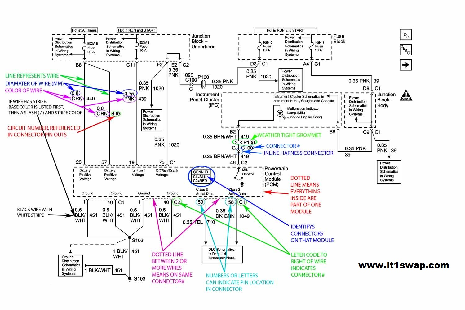 1992 Toyota Tercel Wiring Diagram Opinions About Paseo Engine Schematic 93 Elsavadorla 92