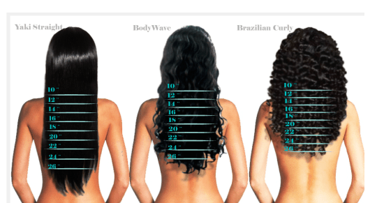 https://i2.wp.com/ltbhair.com/wp-content/uploads/2014/07/guide2.png?resize=540%2C291