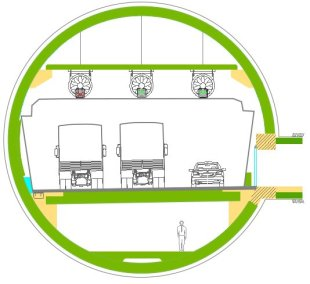 Conceptual three lane tunnel with air extraction above the carriageway, service tunnel below carriageway, and link tunnel for emergency escape. The service tunnel could also provide crossing access for pedestrians and cyclists.