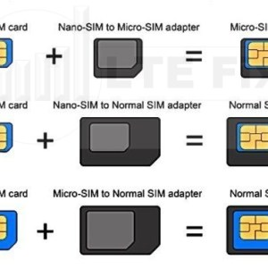 SIM Card Adapter Chart