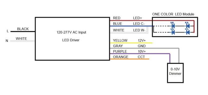 dual channel led drivers for cct tuning  ltf technology